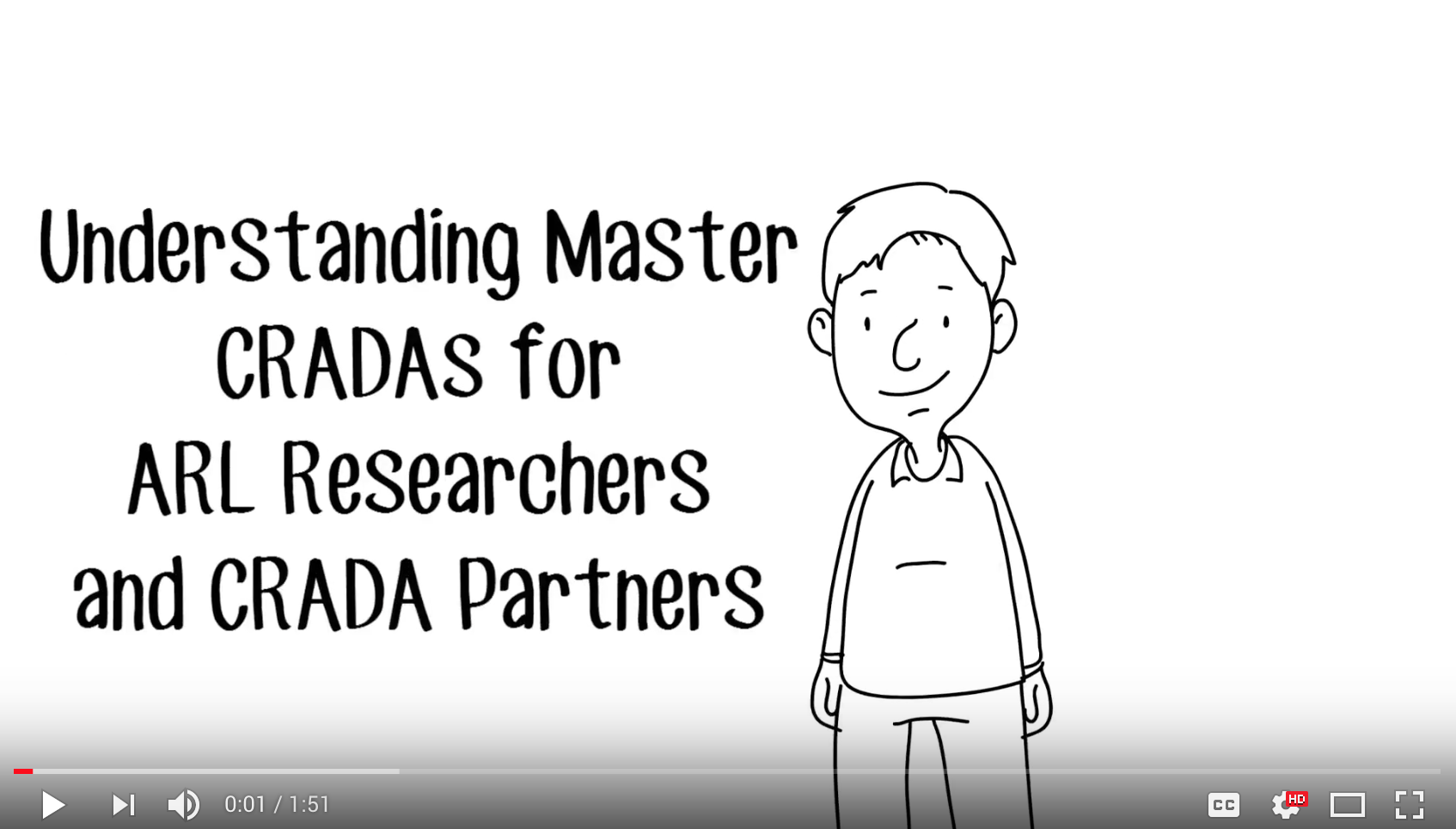 Understanding Master CRADAs for ARL Researchers and CRADA Partners
